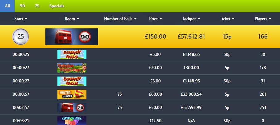 Se jackpots fra Betfair Bingo