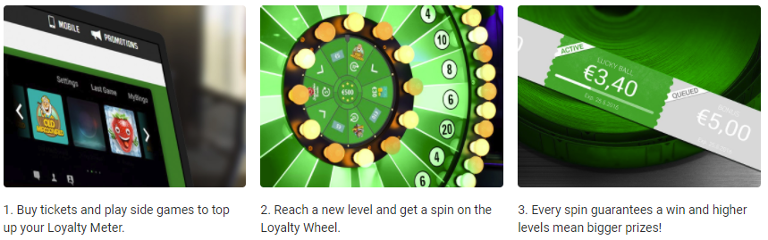 Loyalitetsprogram fra unibet bingo